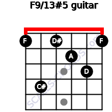F9/13#5 for guitar on frets 1, 4, 1, 2, 3, 1