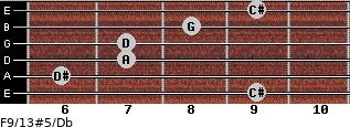F9/13#5/Db for guitar on frets 9, 6, 7, 7, 8, 9