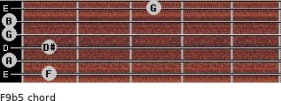 F9b5 for guitar on frets 1, 0, 1, 0, 0, 3