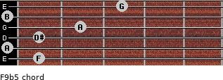F9b5 for guitar on frets 1, 0, 1, 2, 0, 3