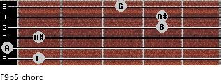 F9b5 for guitar on frets 1, 0, 1, 4, 4, 3