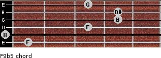 F9b5 for guitar on frets 1, 0, 3, 4, 4, 3