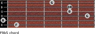 F9b5 for guitar on frets 1, 0, 5, 4, 4, 3