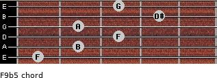 F9b5 for guitar on frets 1, 2, 3, 2, 4, 3