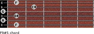 F9#5 for guitar on frets 1, 0, 1, 0, 2, 1