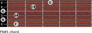 F9#5 for guitar on frets 1, 0, 1, 0, 2, 3