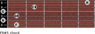 F9#5 for guitar on frets 1, 0, 1, 0, 2, 5