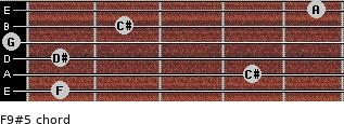 F9#5 for guitar on frets 1, 4, 1, 0, 2, 5