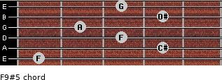 F9#5 for guitar on frets 1, 4, 3, 2, 4, 3