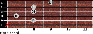 F9#5 for guitar on frets x, 8, 7, 8, 8, 9