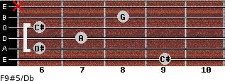 F9#5/Db for guitar on frets 9, 6, 7, 6, 8, x