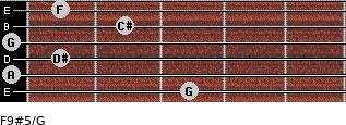 F9#5/G for guitar on frets 3, 0, 1, 0, 2, 1