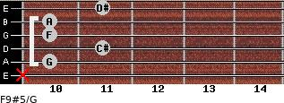 F9#5/G for guitar on frets x, 10, 11, 10, 10, 11