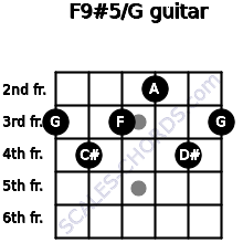 F9#5/G for guitar on frets 3, 4, 3, 2, 4, 3