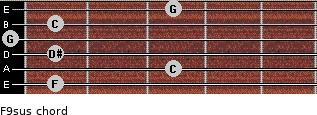 F9sus for guitar on frets 1, 3, 1, 0, 1, 3