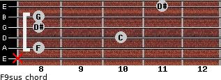 F9sus for guitar on frets x, 8, 10, 8, 8, 11