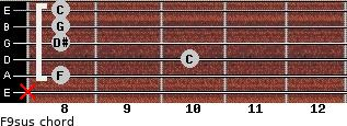 F9sus for guitar on frets x, 8, 10, 8, 8, 8
