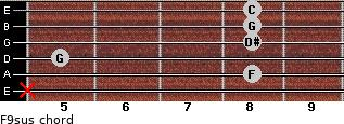 F9sus for guitar on frets x, 8, 5, 8, 8, 8