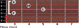 F9sus for guitar on frets x, x, 3, 5, 4, 3