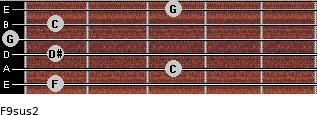 F9sus2 for guitar on frets 1, 3, 1, 0, 1, 3