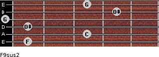 F9sus2 for guitar on frets 1, 3, 1, 0, 4, 3