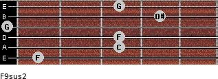 F9sus2 for guitar on frets 1, 3, 3, 0, 4, 3