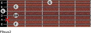 F9sus2 for guitar on frets 1, x, 1, 0, 1, 3