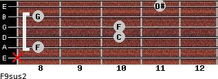 F9sus2 for guitar on frets x, 8, 10, 10, 8, 11