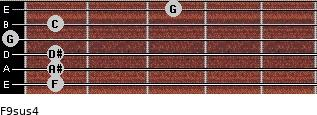 F9sus4 for guitar on frets 1, 1, 1, 0, 1, 3