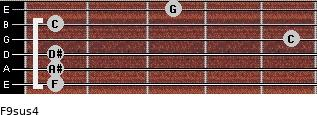 F9sus4 for guitar on frets 1, 1, 1, 5, 1, 3