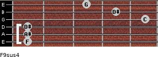 F9sus4 for guitar on frets 1, 1, 1, 5, 4, 3
