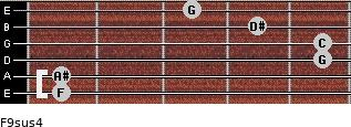 F9sus4 for guitar on frets 1, 1, 5, 5, 4, 3
