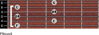 F9sus4 for guitar on frets 1, 3, 1, 3, 1, 3