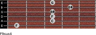 F9sus4 for guitar on frets 1, 3, 3, 3, 4, 3