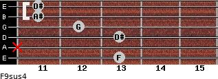 F9sus4 for guitar on frets 13, x, 13, 12, 11, 11