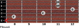 F9sus4 for guitar on frets x, 8, 10, 12, 11, 11