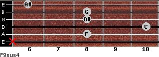 F9sus4 for guitar on frets x, 8, 10, 8, 8, 6