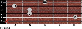 F9sus4 for guitar on frets x, 8, 5, 5, 4, 6