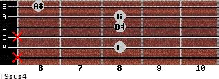 F9sus4 for guitar on frets x, 8, x, 8, 8, 6