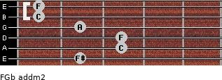 F/Gb add(m2) guitar chord