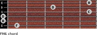 FM6 for guitar on frets 1, 0, 0, 5, 3, 5