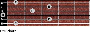 FM6 for guitar on frets 1, 3, 0, 2, 3, 1