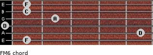 FM6 for guitar on frets 1, 5, 0, 2, 1, 1