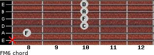 FM6 for guitar on frets x, 8, 10, 10, 10, 10