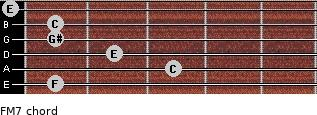 F-(M7) for guitar on frets 1, 3, 2, 1, 1, 0