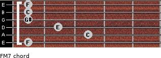 F-(M7) for guitar on frets 1, 3, 2, 1, 1, 1