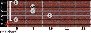 F-(M7) for guitar on frets x, 8, 10, 9, 9, 8