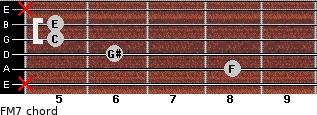 F-(M7) for guitar on frets x, 8, 6, 5, 5, x