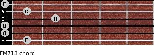 FM7/13 for guitar on frets 1, 0, 0, 2, 1, 0