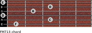 FM7/13 for guitar on frets 1, 3, 0, 2, 3, 0